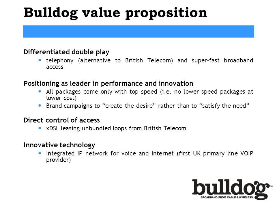 Bulldog value proposition