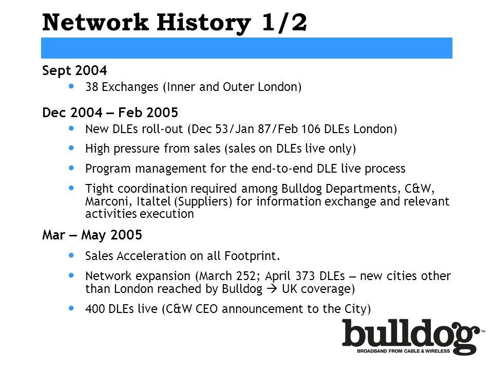 Network History 1/2 Sept 2004 Dec 2004 – Feb 2005 Mar – May 2005