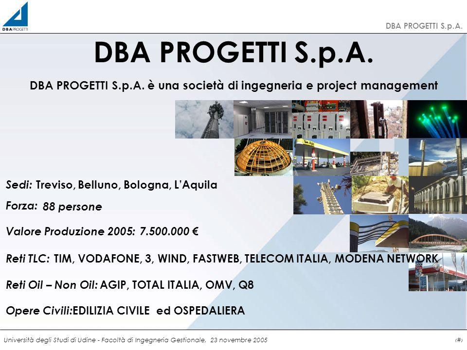 DBA PROGETTI S.p.A. è una società di ingegneria e project management