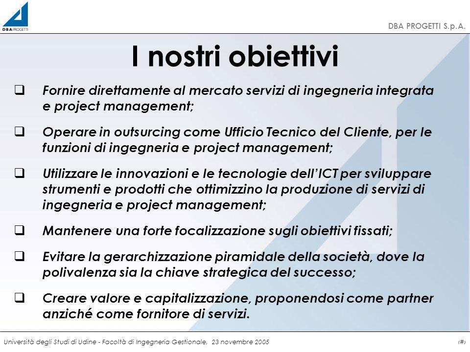 I nostri obiettivi Fornire direttamente al mercato servizi di ingegneria integrata e project management;