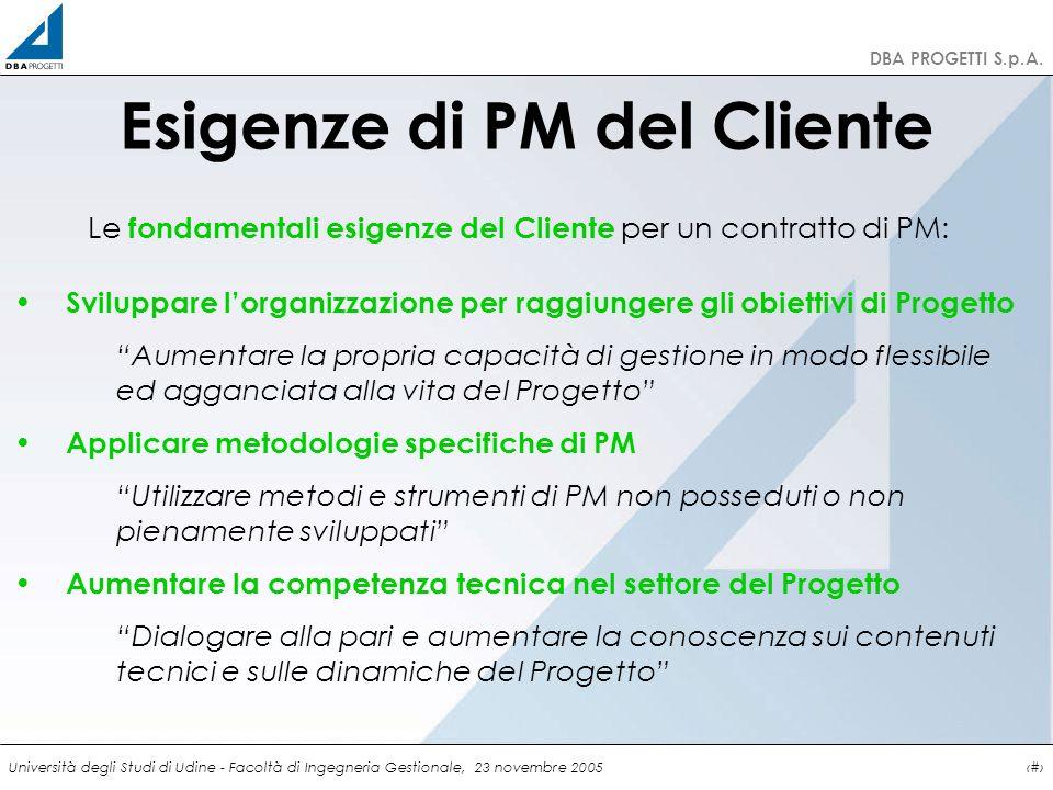 Esigenze di PM del Cliente