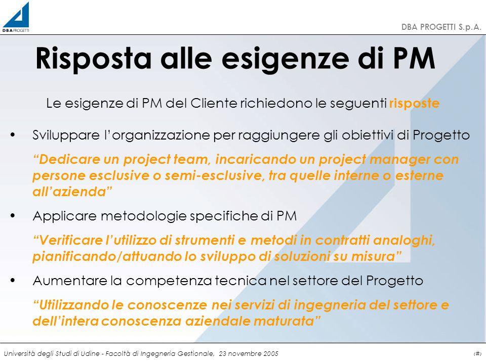 Risposta alle esigenze di PM