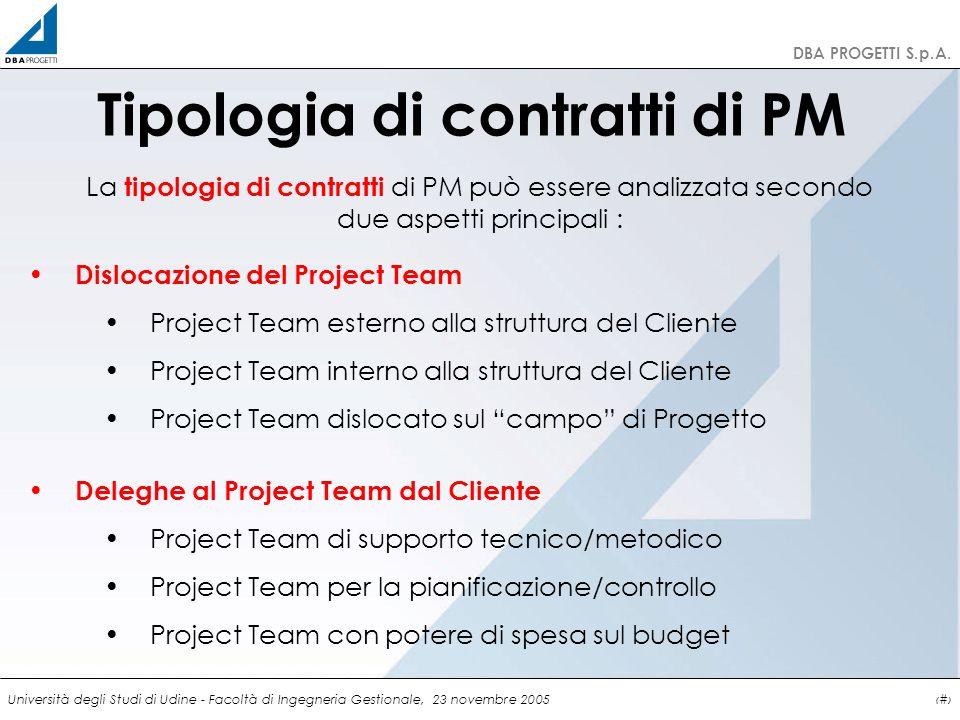Tipologia di contratti di PM