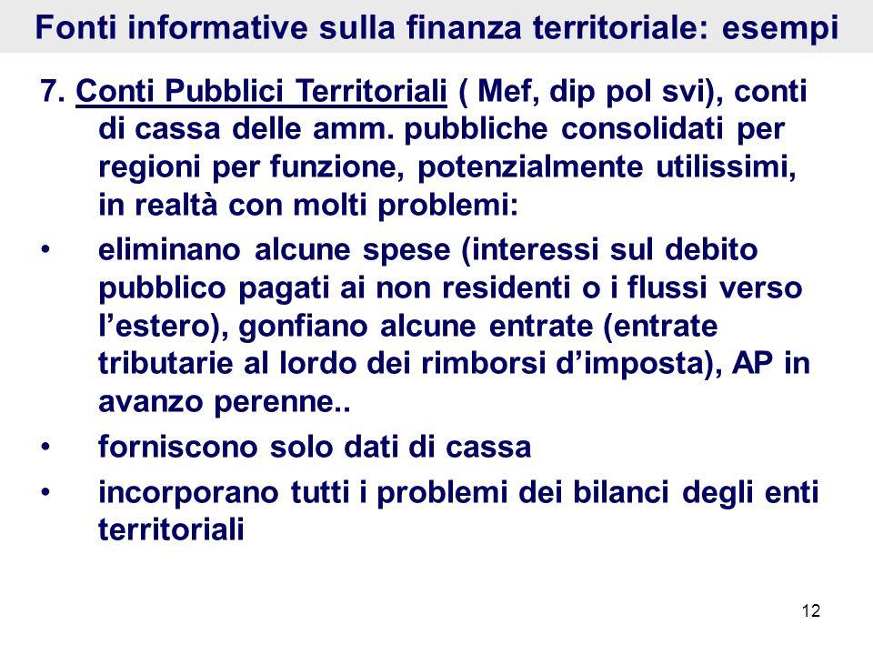Fonti informative sulla finanza territoriale: esempi