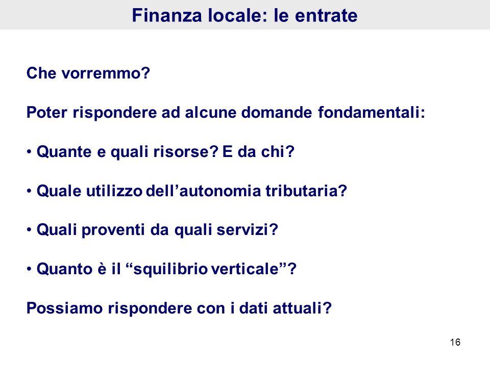 Finanza locale: le entrate