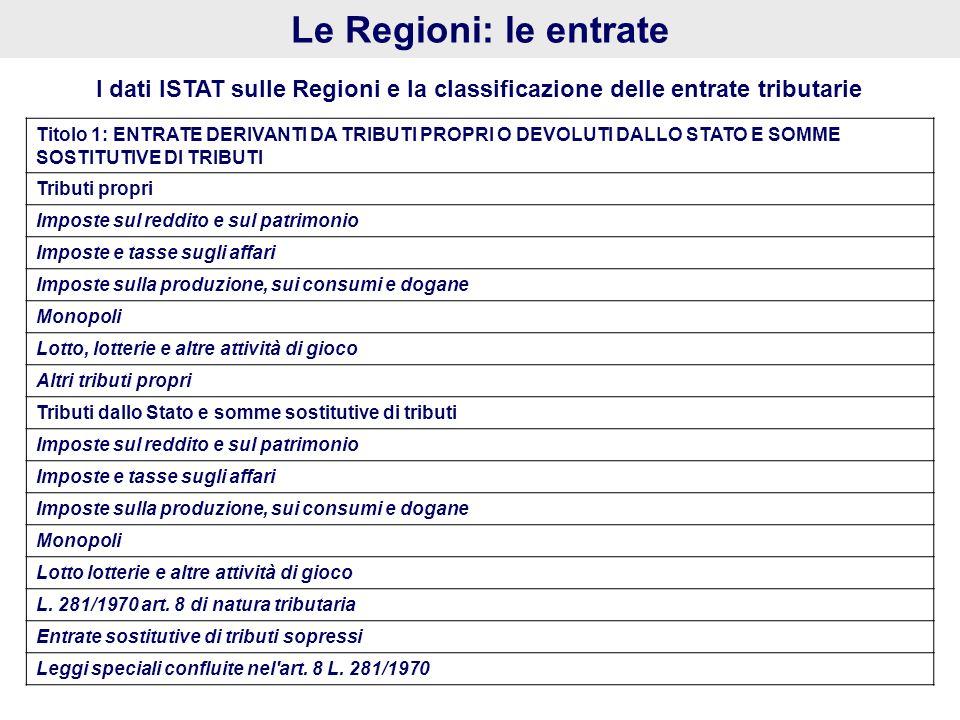 Le Regioni: le entrate I dati ISTAT sulle Regioni e la classificazione delle entrate tributarie.