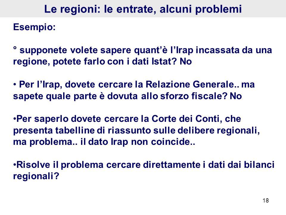 Le regioni: le entrate, alcuni problemi