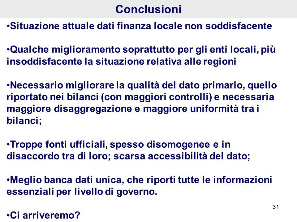 Conclusioni Situazione attuale dati finanza locale non soddisfacente