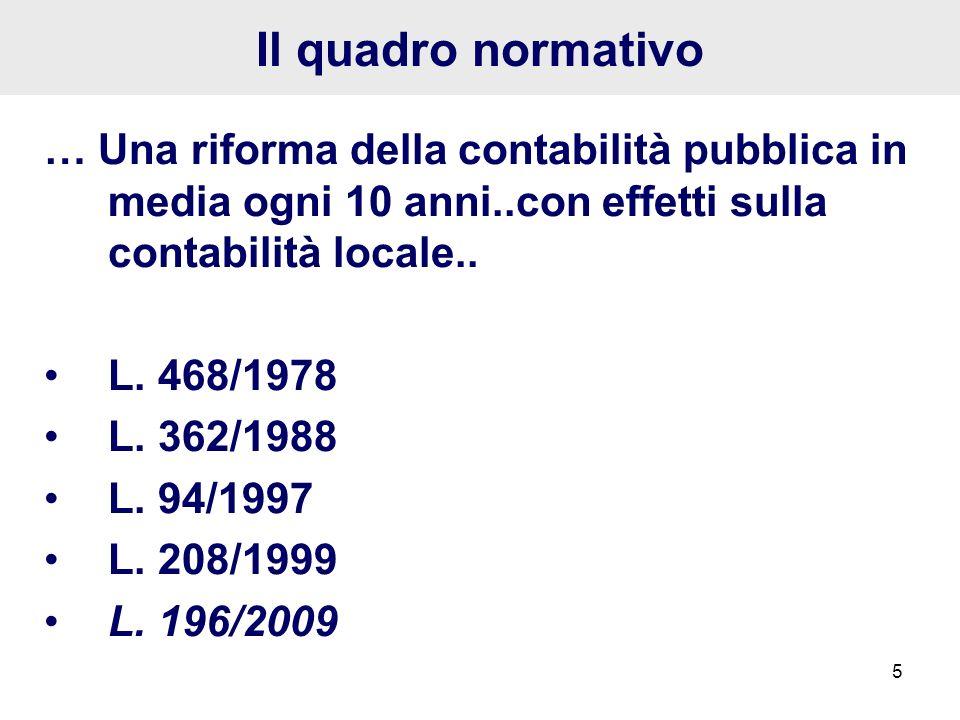 Il quadro normativo … Una riforma della contabilità pubblica in media ogni 10 anni..con effetti sulla contabilità locale..