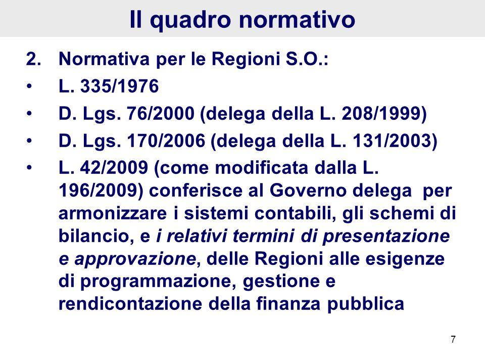 Il quadro normativo 2. Normativa per le Regioni S.O.: L. 335/1976