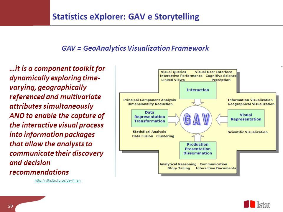 Statistics eXplorer: GAV e Storytelling