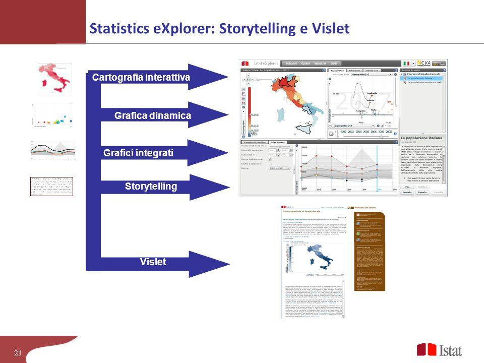 Statistics eXplorer: Storytelling e Vislet