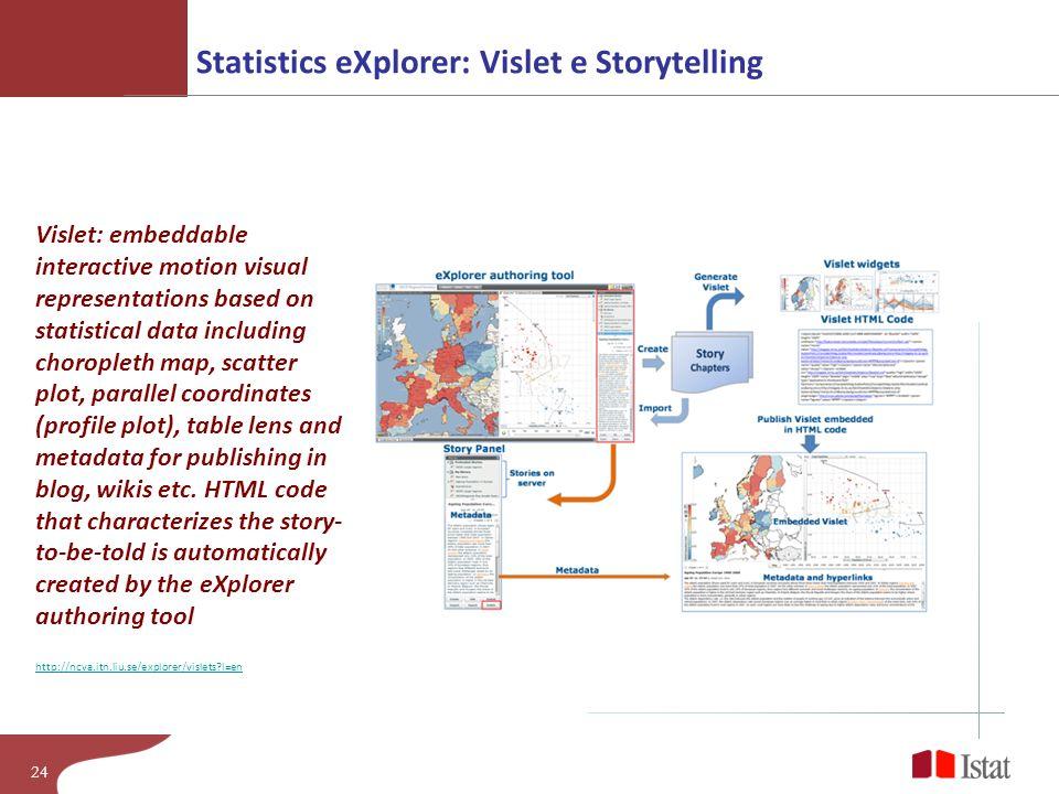 Statistics eXplorer: Vislet e Storytelling