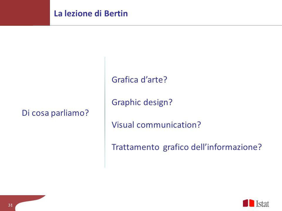 Trattamento grafico dell'informazione Di cosa parliamo