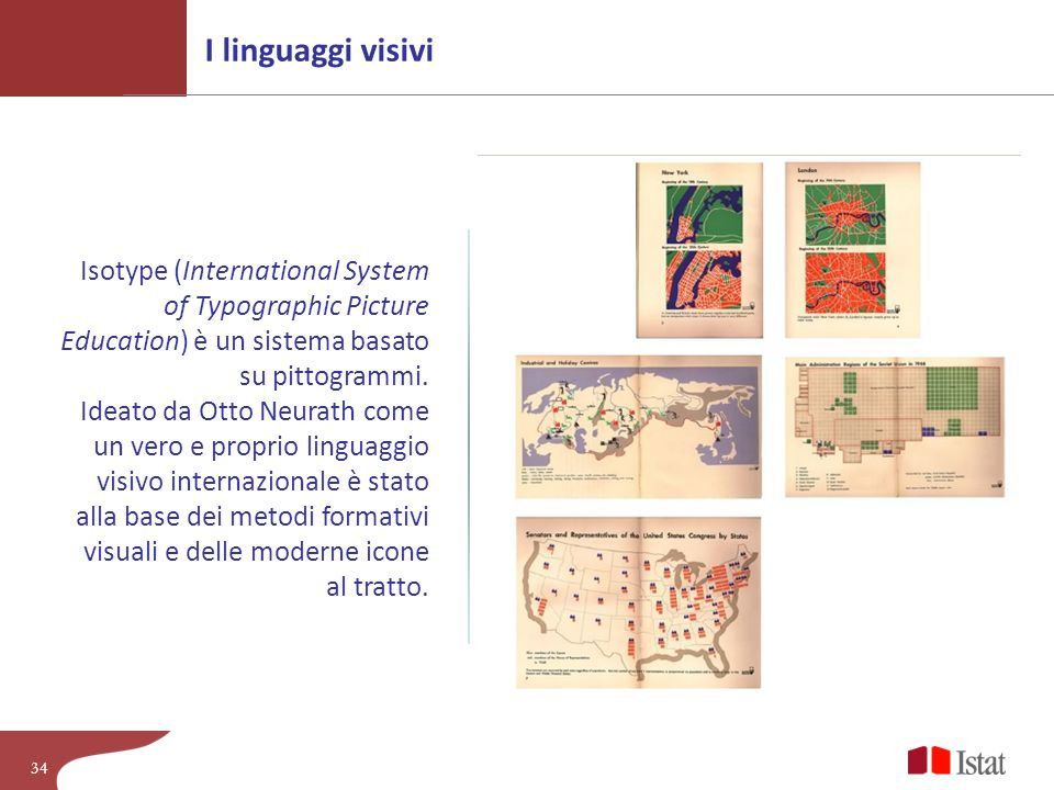 I linguaggi visivi Isotype (International System of Typographic Picture Education) è un sistema basato su pittogrammi.
