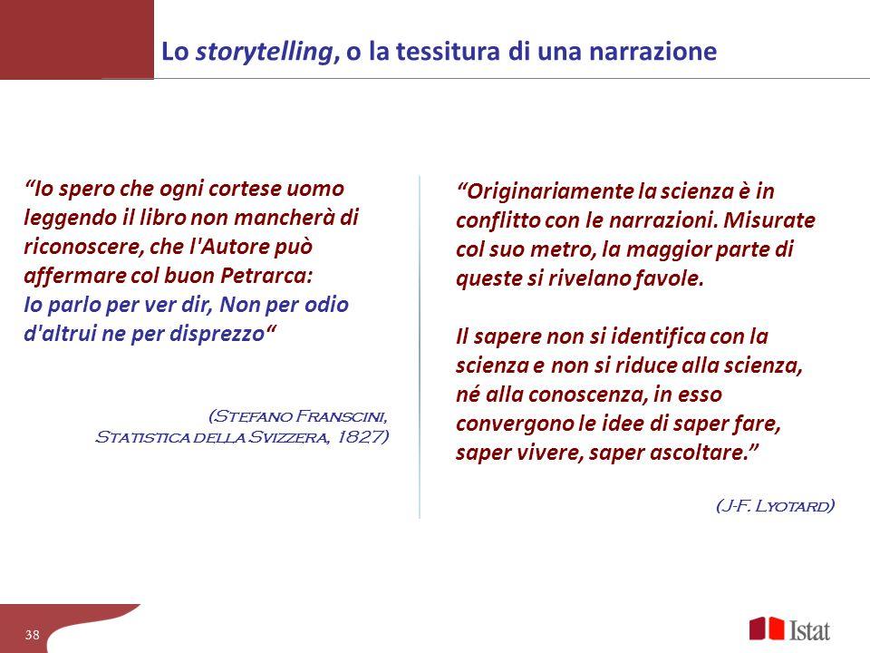Lo storytelling, o la tessitura di una narrazione