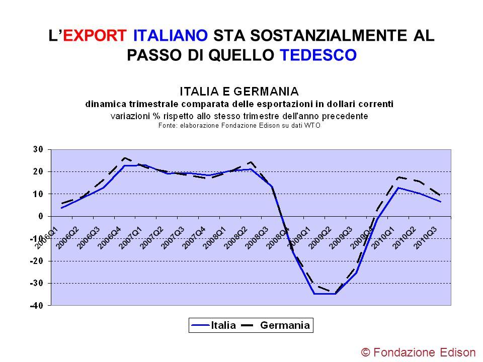 L'EXPORT ITALIANO STA SOSTANZIALMENTE AL PASSO DI QUELLO TEDESCO