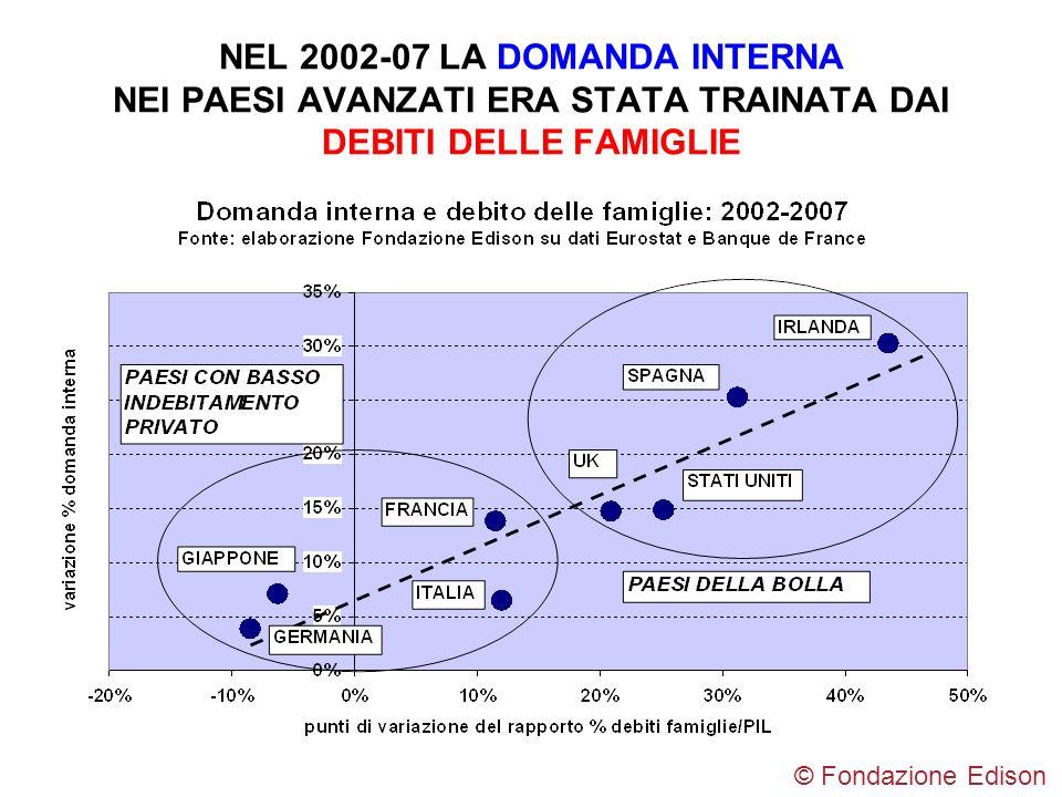 NEL 2002-07 LA DOMANDA INTERNA NEI PAESI AVANZATI ERA STATA TRAINATA DAI DEBITI DELLE FAMIGLIE