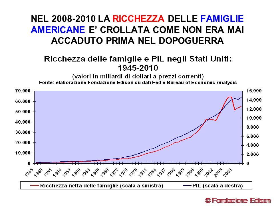 NEL 2008-2010 LA RICCHEZZA DELLE FAMIGLIE AMERICANE E' CROLLATA COME NON ERA MAI ACCADUTO PRIMA NEL DOPOGUERRA