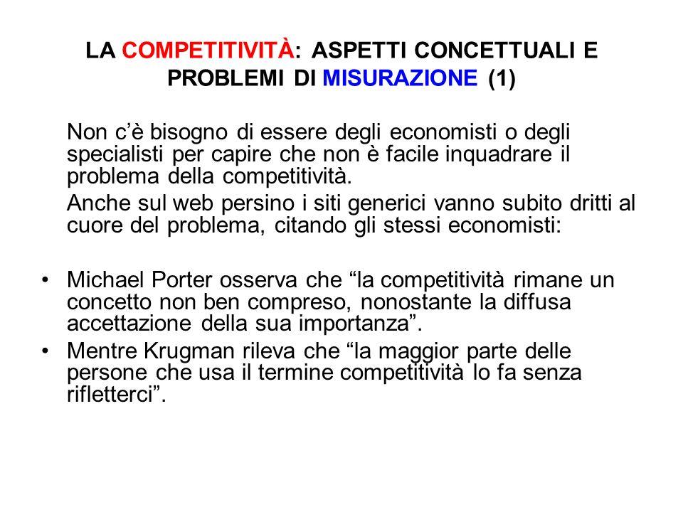 LA COMPETITIVITÀ: ASPETTI CONCETTUALI E PROBLEMI DI MISURAZIONE (1)