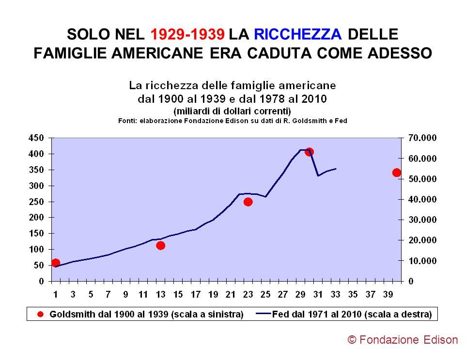 SOLO NEL 1929-1939 LA RICCHEZZA DELLE FAMIGLIE AMERICANE ERA CADUTA COME ADESSO