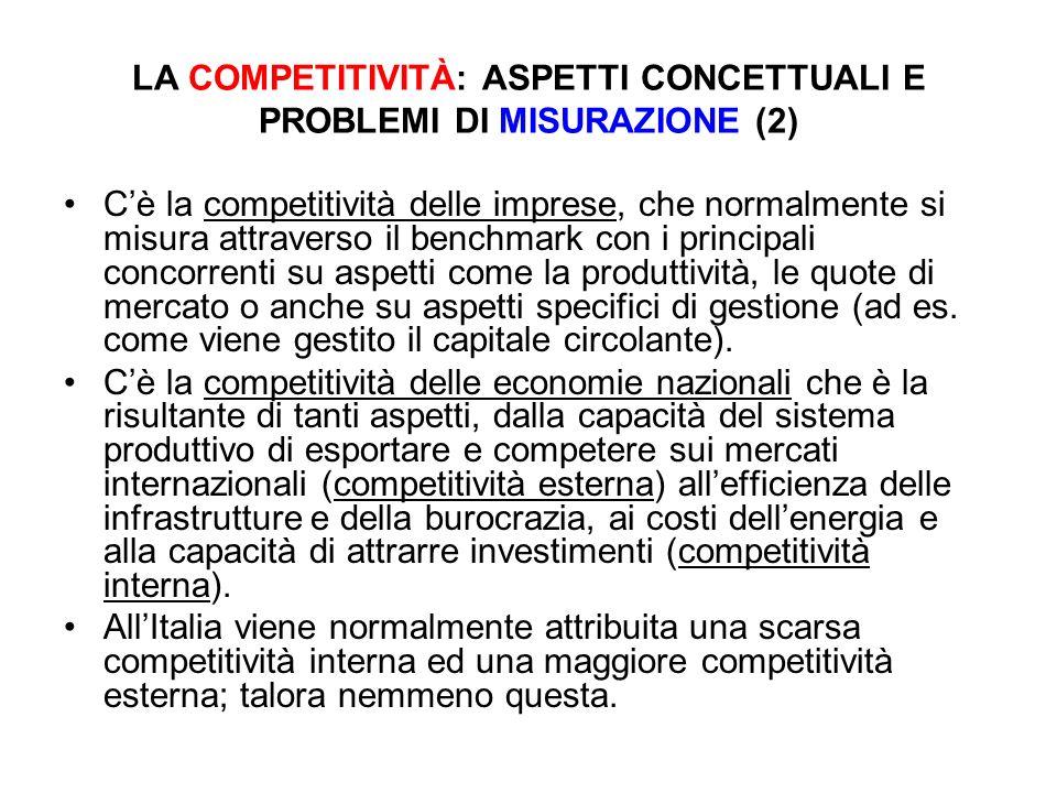 LA COMPETITIVITÀ: ASPETTI CONCETTUALI E PROBLEMI DI MISURAZIONE (2)