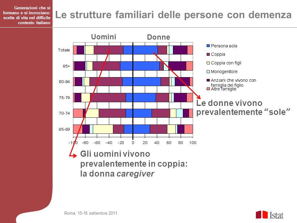 Le strutture familiari delle persone con demenza