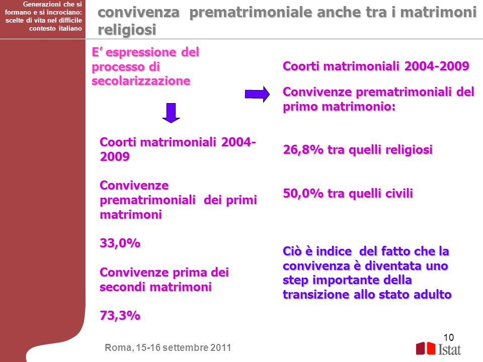 convivenza prematrimoniale anche tra i matrimoni religiosi