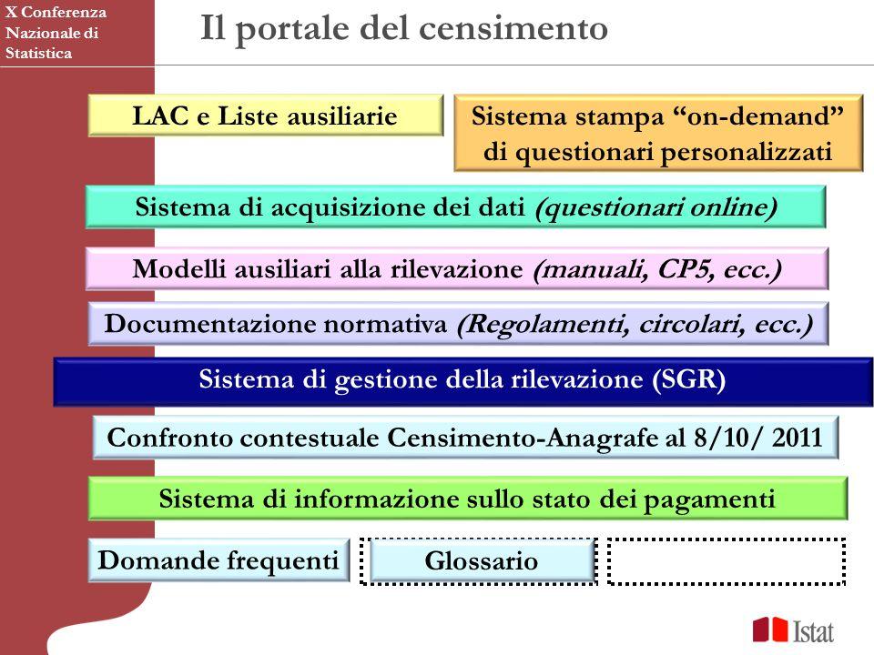 Il portale del censimento