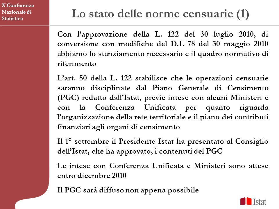 Lo stato delle norme censuarie (1)