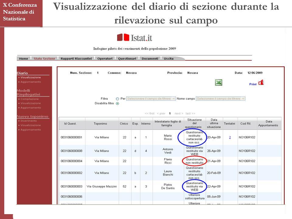 Visualizzazione del diario di sezione durante la rilevazione sul campo