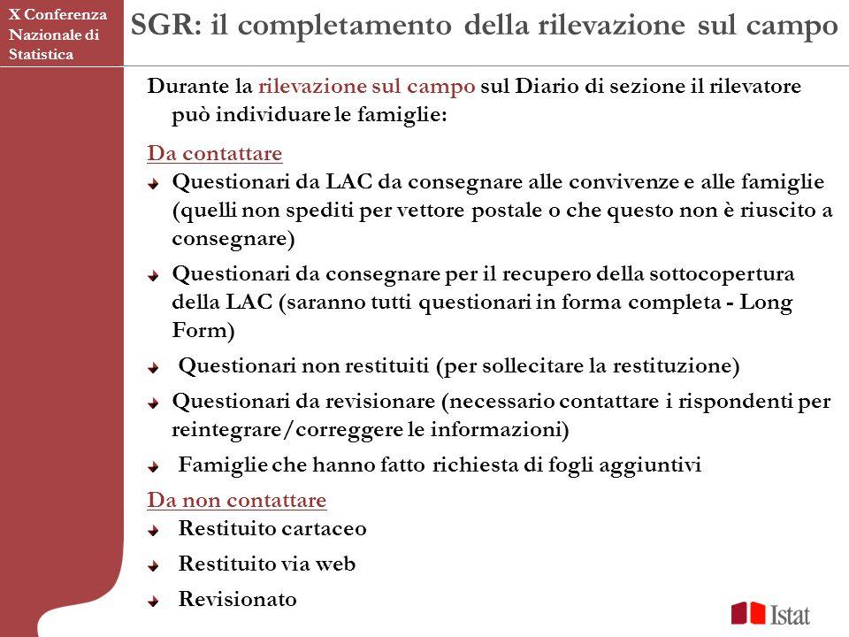 SGR: il completamento della rilevazione sul campo