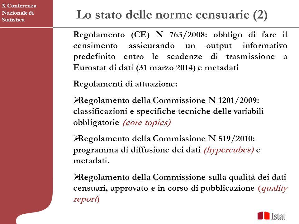 Lo stato delle norme censuarie (2)