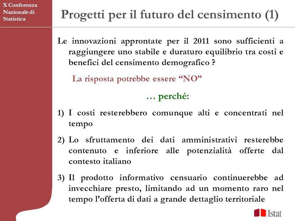 Progetti per il futuro del censimento (1)
