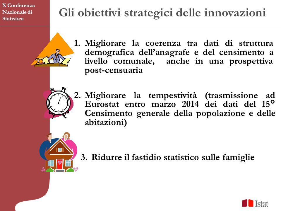 Gli obiettivi strategici delle innovazioni