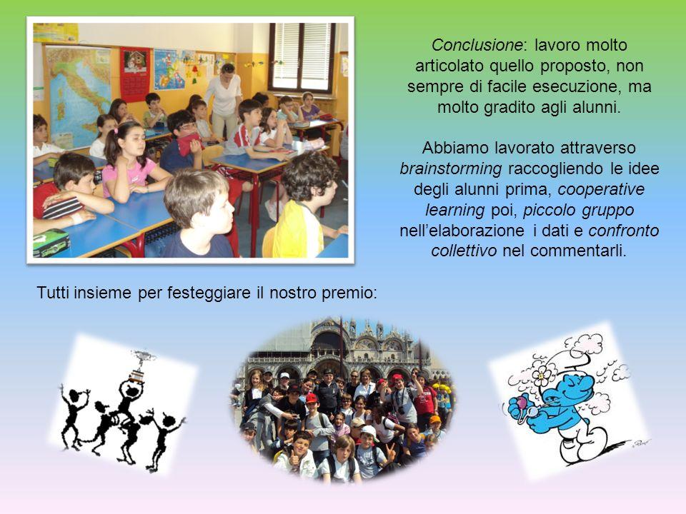 Conclusione: lavoro molto articolato quello proposto, non sempre di facile esecuzione, ma molto gradito agli alunni.