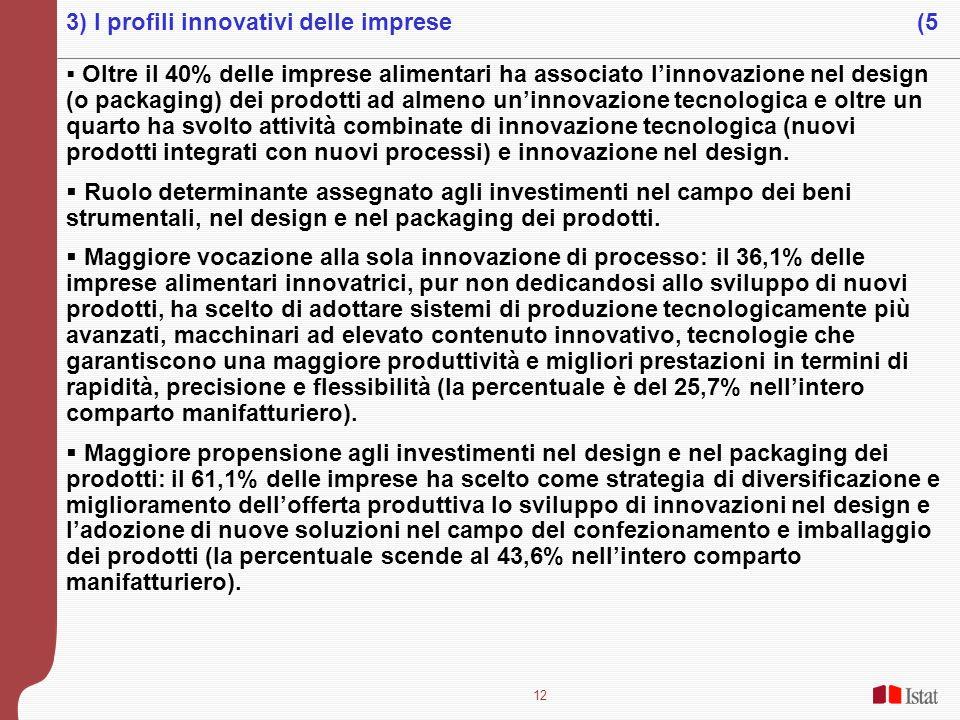 3) I profili innovativi delle imprese (5