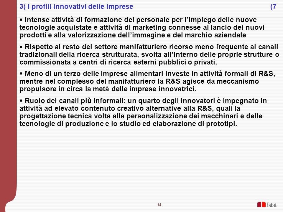 3) I profili innovativi delle imprese (7
