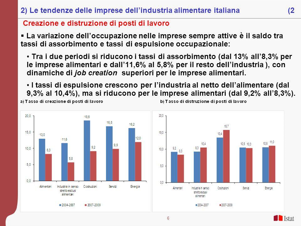 2) Le tendenze delle imprese dell'industria alimentare italiana (2