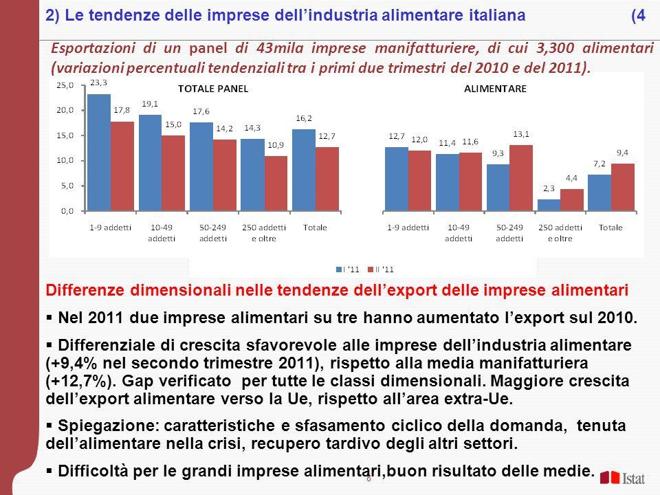 2) Le tendenze delle imprese dell'industria alimentare italiana (4