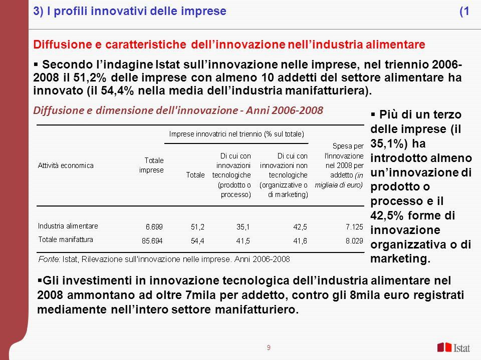 3) I profili innovativi delle imprese (1
