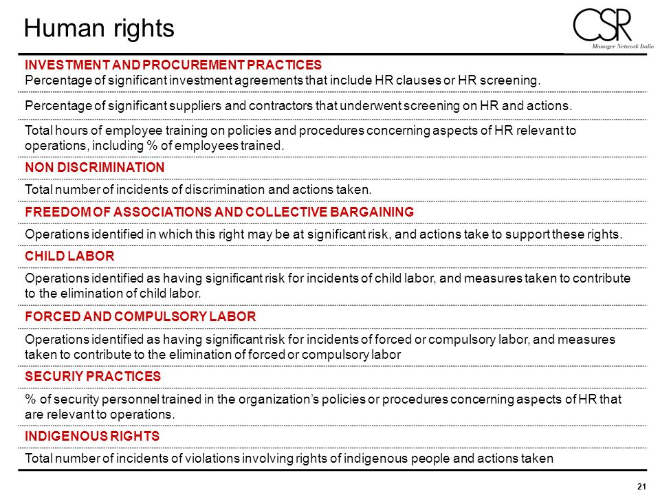 Human rights INVESTMENT AND PROCUREMENT PRACTICES