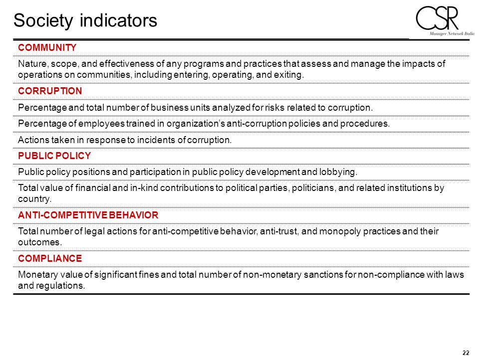 Society indicators COMMUNITY