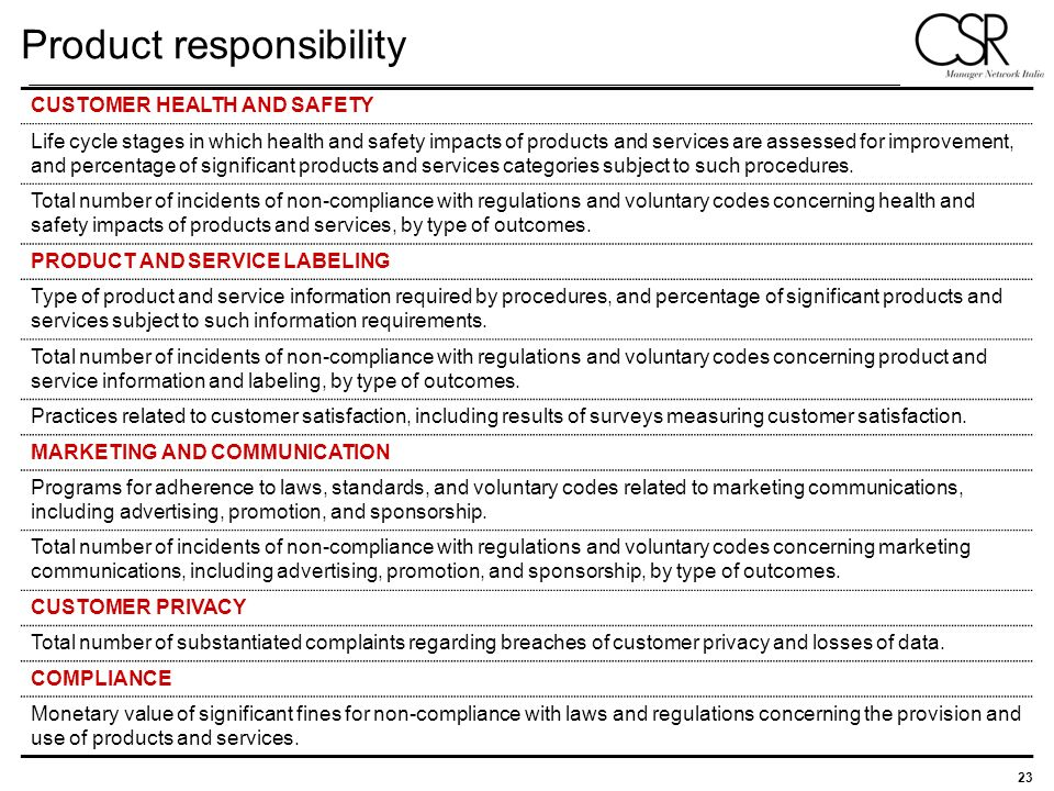 Product responsibility