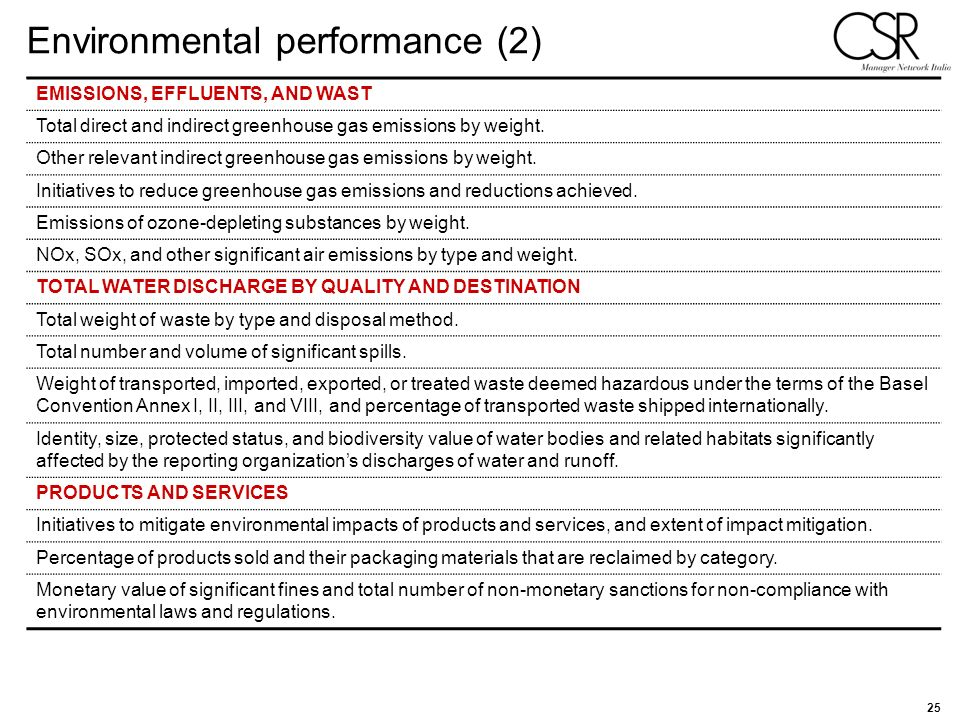 Environmental performance (2)