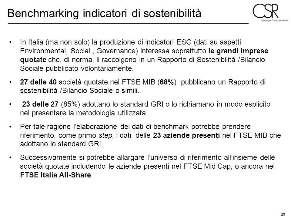 Benchmarking indicatori di sostenibilità