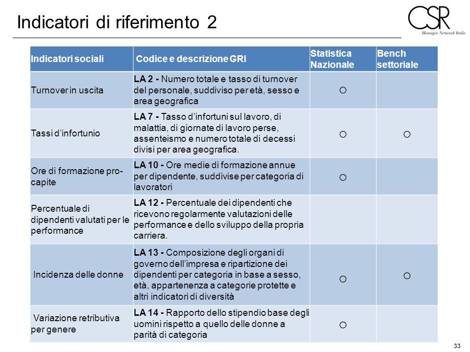 Indicatori di riferimento 2