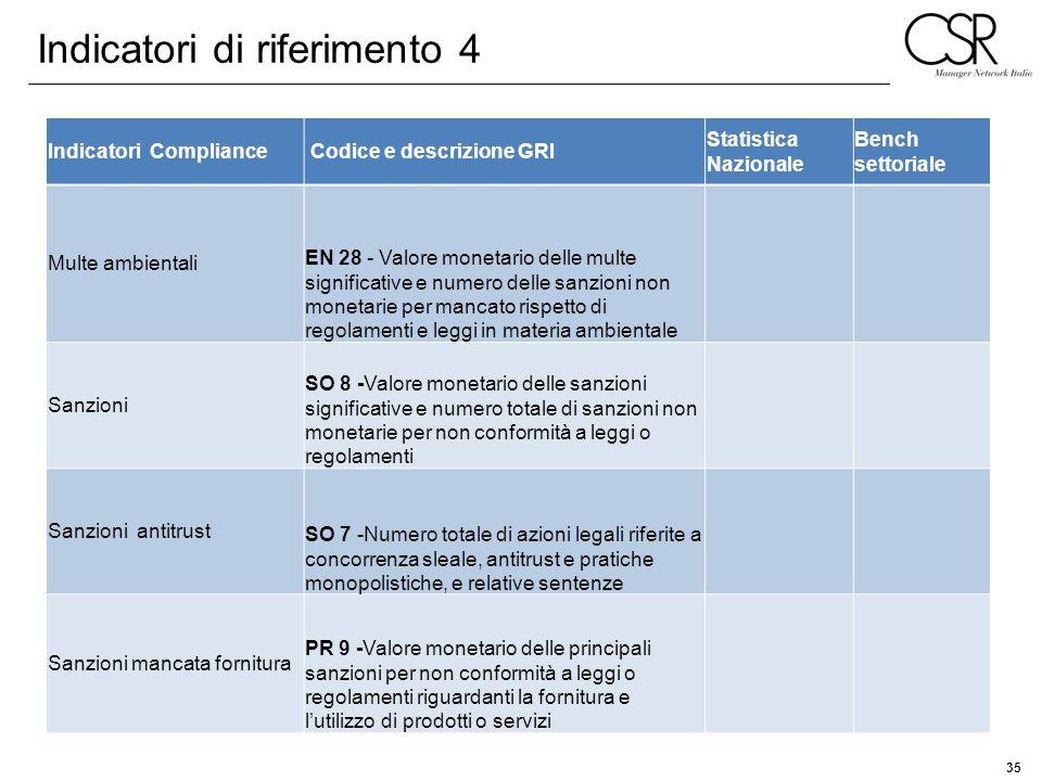 Indicatori di riferimento 4