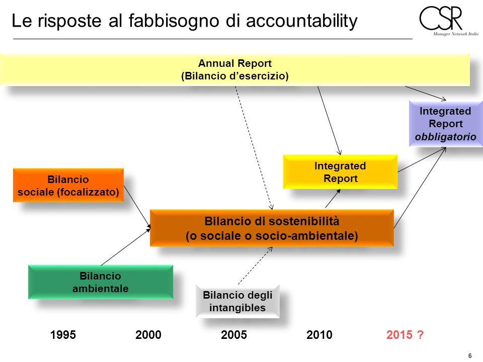 Le risposte al fabbisogno di accountability