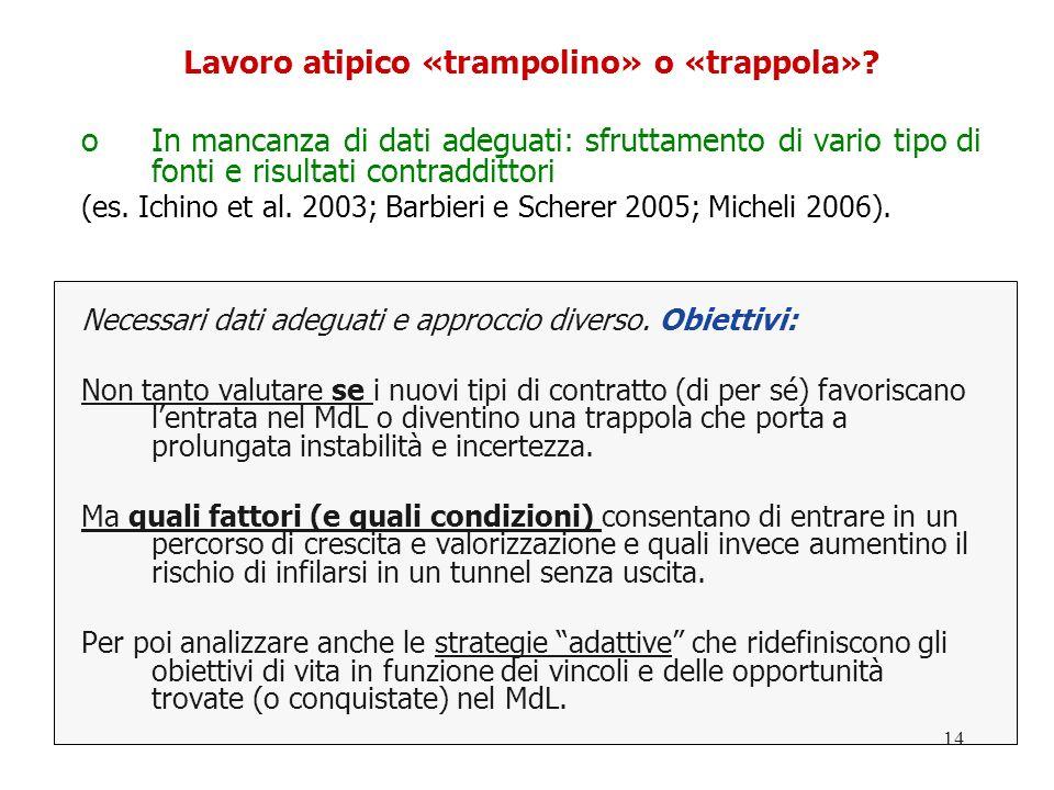 Lavoro atipico «trampolino» o «trappola»